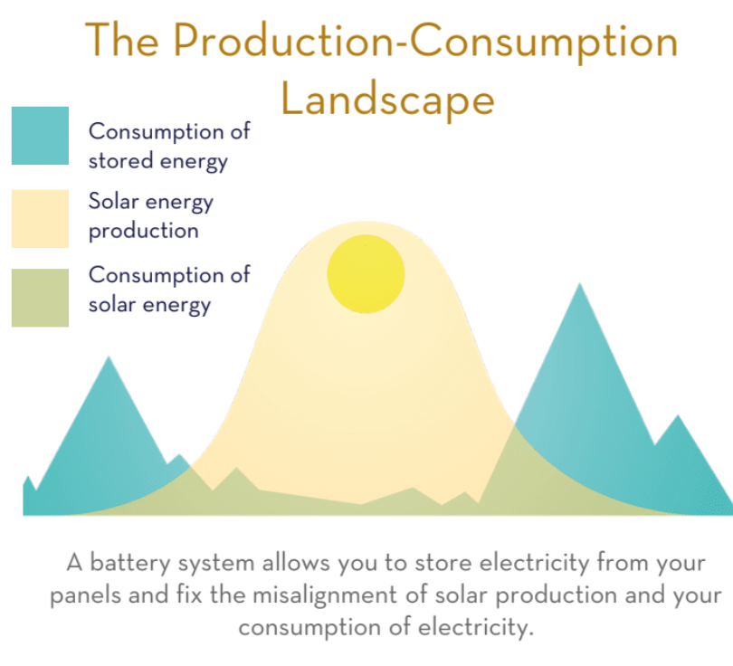 Image from Brighten Solar Co.