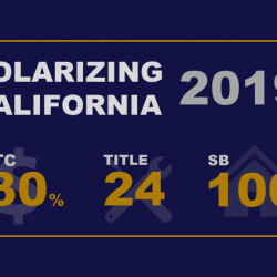 2019: A Bright Year for Solar Energy
