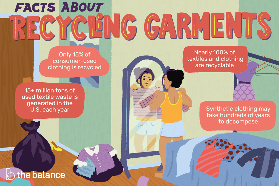 Green Tip: Textile Recycling
